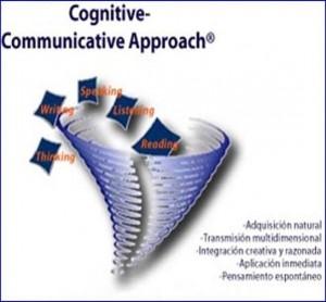 Enfoque cognitivo comunicativo